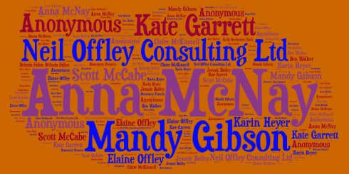 Backer Wordle Day 5